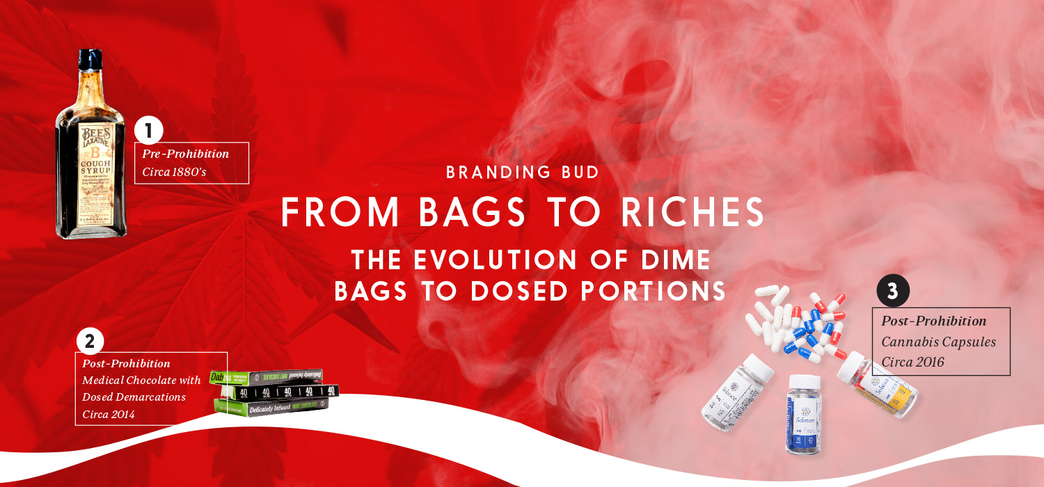 Branding Bud: From Dime Bags To Dosed Portions